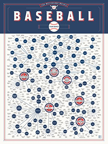 Pop Chart Lab A Meticulous Metric of Baseball Team Names Vol.2