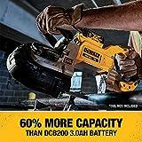 DEWALT 20V Max XR 20V Battery, 5.0-Ah, 2-Pack