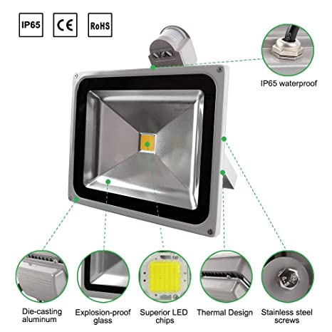 Sensor de movimiento LED WHDZ con luz de inundación de 800 lúmenes