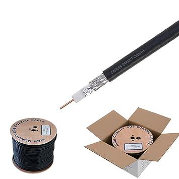 RG6 Doble Cable Shield, 18 AWG Conductor de Acero con Revestimiento de Cobre, Rollo