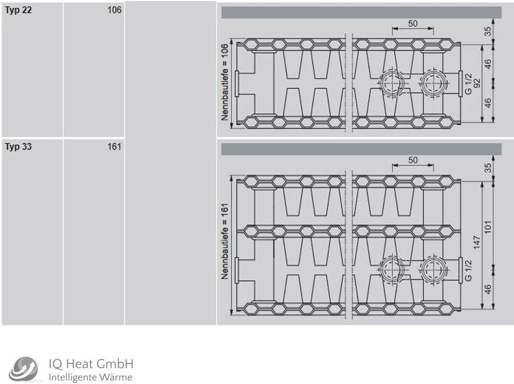 Halter BL 1600 L/ängen Viessmann Universalheizk/örper als Ventil-Heizk/örper Typ 21 BH 500 vers