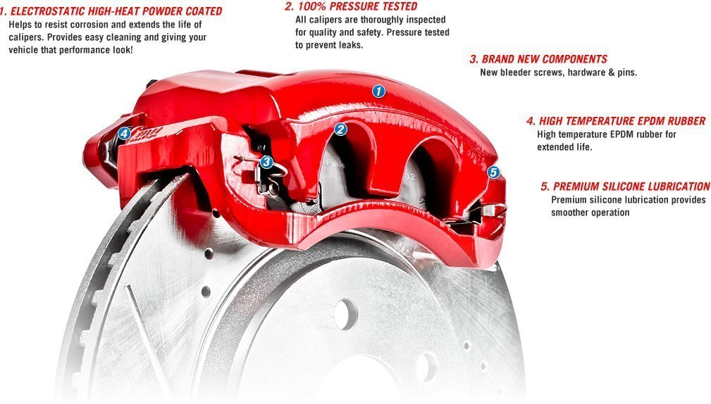 Power Stop KC6271 Z23 Evolution Sport 1-Click Brake Kit with Powder Coated Calipers Brake Pads, Drilled//Slotted Rotors