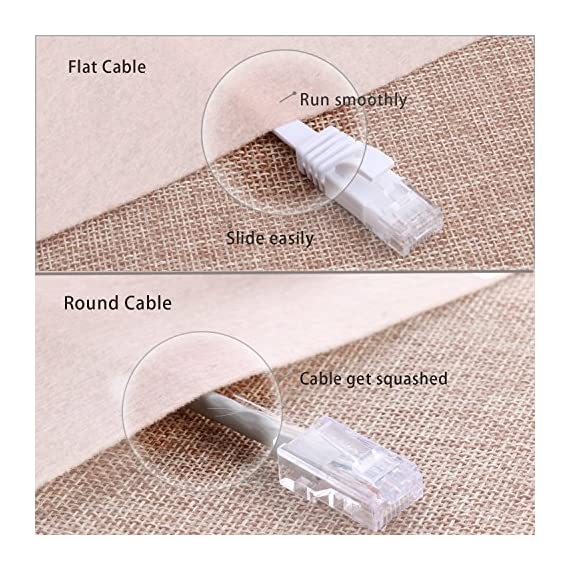 Cat 6 Ethernet Cable 75 ft Flat with Clips, Durable Long Internet Network LAN Patch Cords, Solid Cat6 High Speed… 5 Bundled with the 20 cable clips so no need to buy them elsewhere High Performance Cat6 30 AWG UL listed RJ45 Ethernet Patch Cable provides universal connectivity for LAN network components such as PCs computer servers printers routers switch boxes network media players NAS VoIP phones Cat 6 standard provides performance of up to 250 MHz and is suitable for 10baset-t 100BASE-TX(Fast Ethernet) 1000baset-t/1000base-tx(gigabit ethernet)and 10gbase-t(10-gigabit Ethernet)