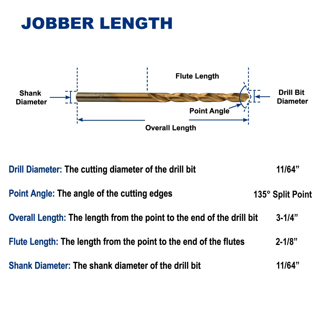 Pack of 12 High Speed Steel Jobber Length 11//64-Inch Titanium Nitride Coated Drill Bit Wood Plastic for Metal