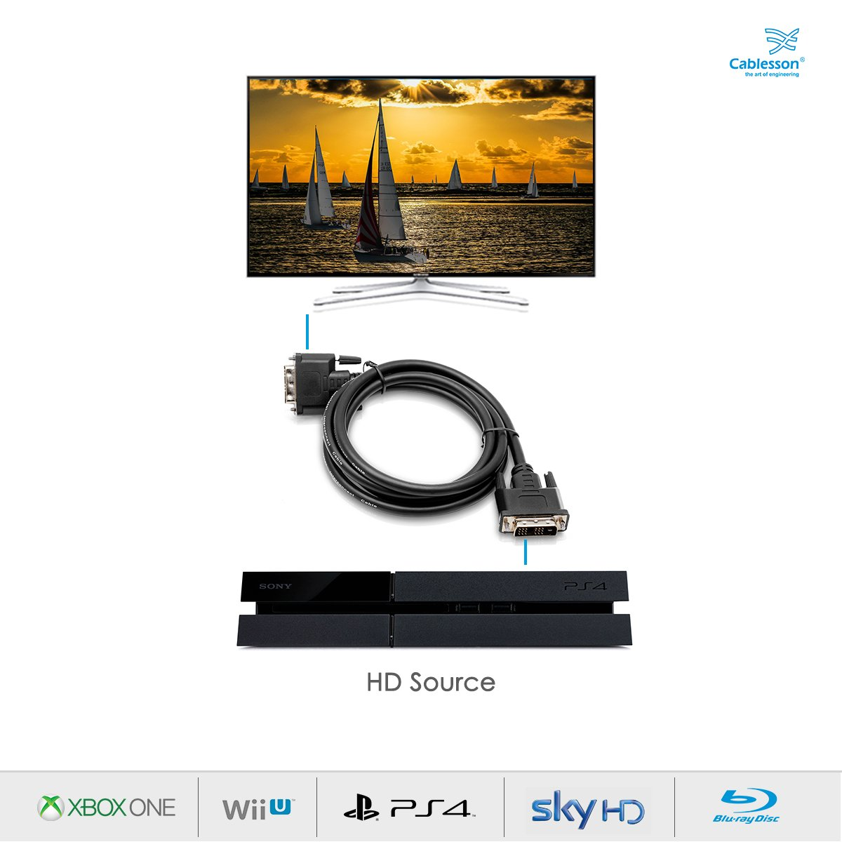 DVI- D m/âle vers DVI-D m/âle avec connecteurs en plaqu/é-Or 15m. Noir Moniteur et projecteur Haut D/ébit C/âble DVI vers DVI Single Link 19 Broches pour TV r/ésolutions TV HD jusqu/à 1920x1080
