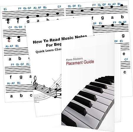 Aprende piano para principiantes. Aprende a tocar canciones ...