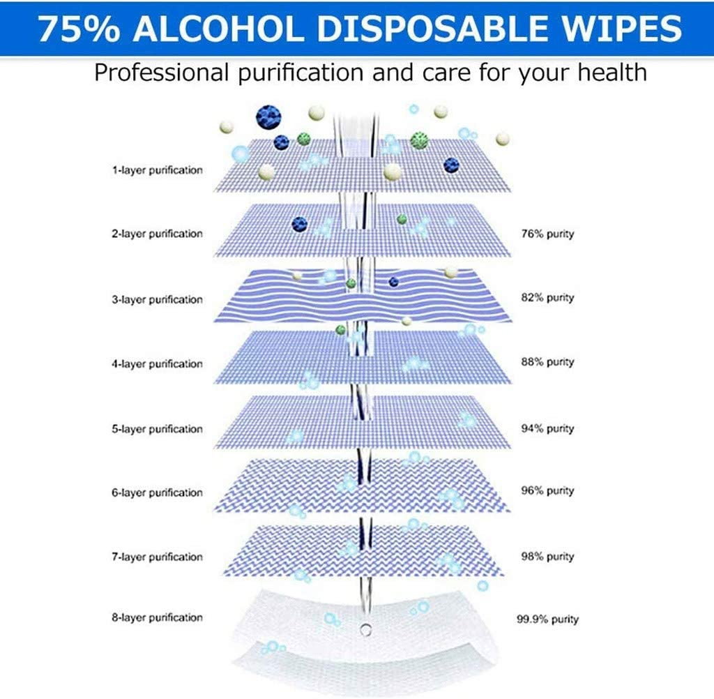 1pc Restaurant Home Car Personal Care Home Indoor Outdoor Hotel All-Purpose Clean Wipes for Tourism 75/% C₂H₅OH Wipes 60 Sheet//Bucket Household Wipes Portable Cleaning Wipes Office