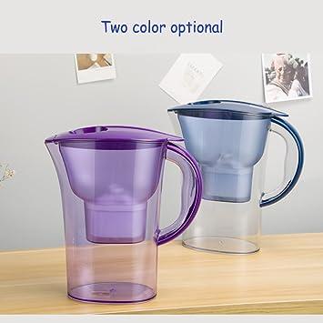 kbxstart - Filtros de agua para jarra de agua – purificador de ...