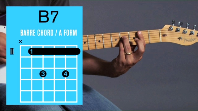 How To Play A B7 Barre Chord On Guitar