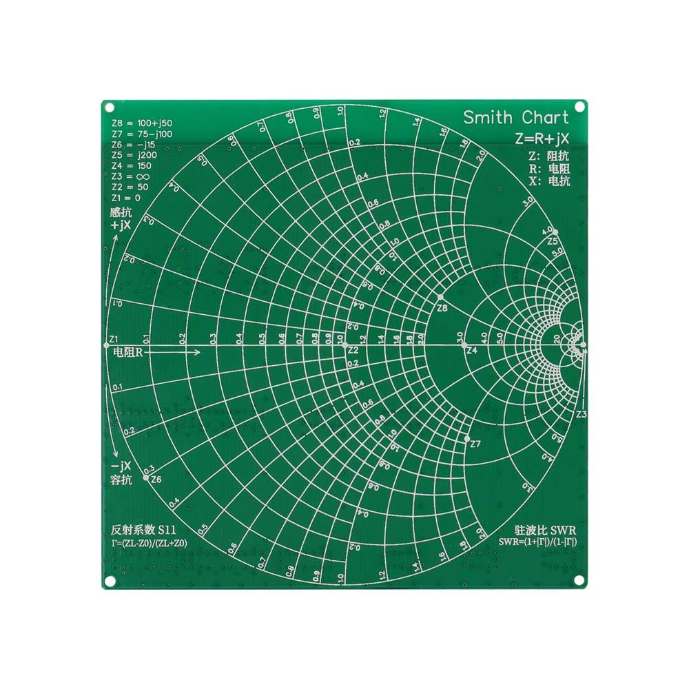 Kit de demostración de RF para NanoVNA, placa de prueba de RF ...