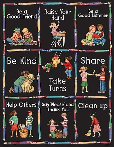 Teacher Created Resources SW Manners Chart, Multi Color (7682)