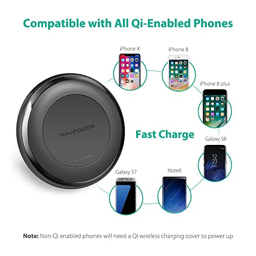 RAVPower Fast Wireless Charger for all Qi-Enabled Devices