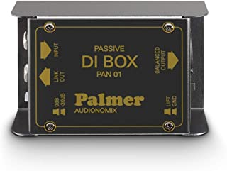 product image for Palmer Audio Interface (PAN01)