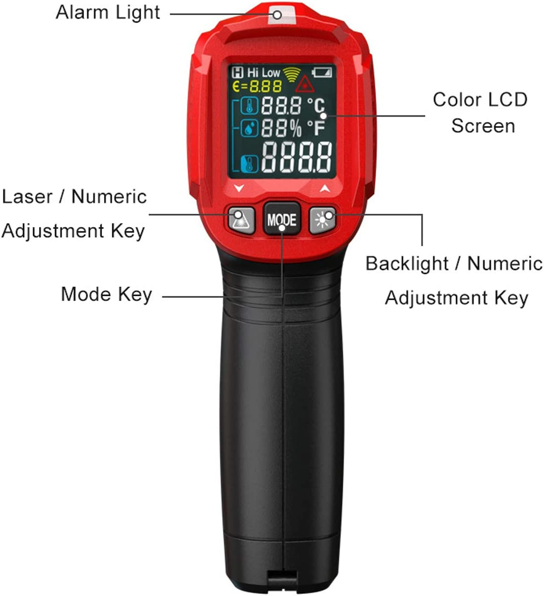 HABOTEST HT650A Digitales Infrarot-Thermometer Laserthermometer-Temperaturmesser