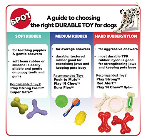 Ethical Pets Dog 54005 Play Strong Rubber Bone Dog Toy Red, Large (54005)