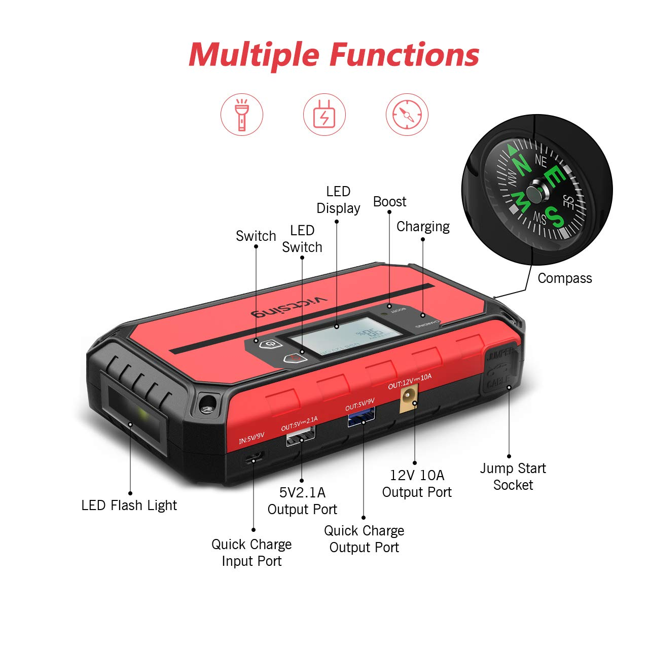 VicTsing Portable Car Jump Starter 1000A Peak 20800mAh (Up to 8.0L Gas, 6.0L Diesel Engine), 12V Auto Battery Booster,5 in 1 Compact Power Pack with QC3.0 Output, Built-in Compass and LED Light by VicTsing (Image #6)