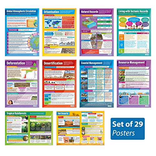 Geography Posters - Set of 29 | Geography Posters | Gloss Paper Measuring 33
