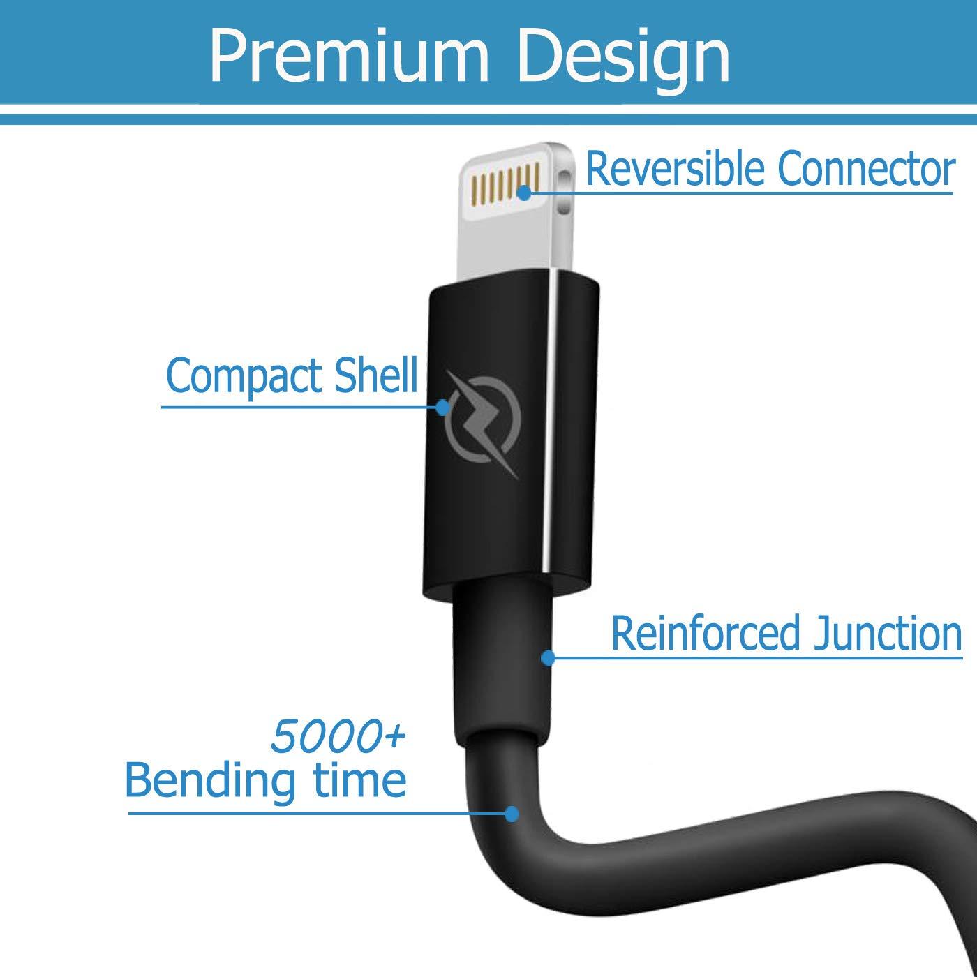 Amazon.com: FIMARR - Cable cargador de teléfono con enchufe ...