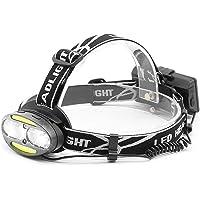 JIRVY LED Cree Headlamp with Motion Sensor, USB Rechargeable Headlight Flashlight Torch, Helmet Light, Waterproof Head Lamp for Camping/Fishing/Hiking/Travel/Running