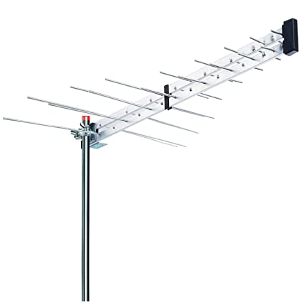 The 8 best tv antenna for metal roof