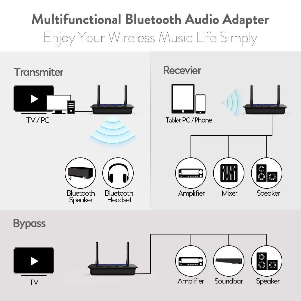 amazoncom 1mii b03 long range bluetooth 42 transmitter receiver