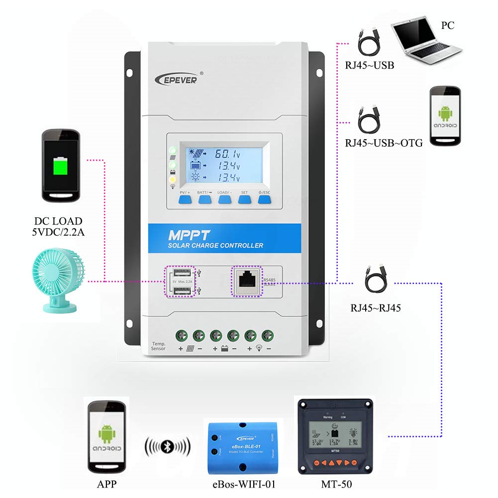 EPEVER Latest 20A Mppt Charge Controller,TRIRON 2210N Intelligent Regulator,Updated Version of Tracer A//an Series