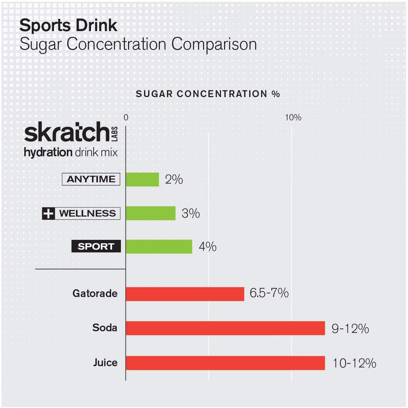 SKRATCH LABS Sport Hydration Drink Mix, Lemon Lime (46.5 oz, 60 servings) - Natural, Electrolyte Powder Developed for Athletes and Sports Performance, Gluten Free, Vegan, Kosher by Skratch Labs (Image #7)