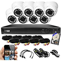 Best Vision 8CH 2TB TVI/AHD/Analog/IP 1080P HD Security Surveillance System with (8) 2MP Outdoor Varifocal Dome Cameras (White) – Hikvision Compatible
