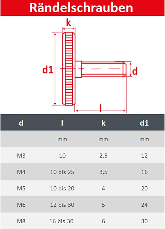 Stellschraube Feststellschraube Schnellschraube R/ändelschraube Edelstahl A1 VA FASTON R/ändelschrauben M3x8 2 St/ück niedrige Form