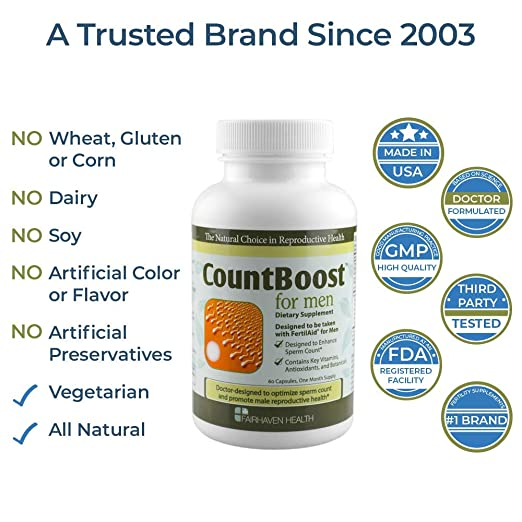 Amazon.com: CountBoost for Men: Support Sperm Count: Health ...