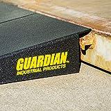 Guardian Aluminum-Reinforced Foam Full-Width