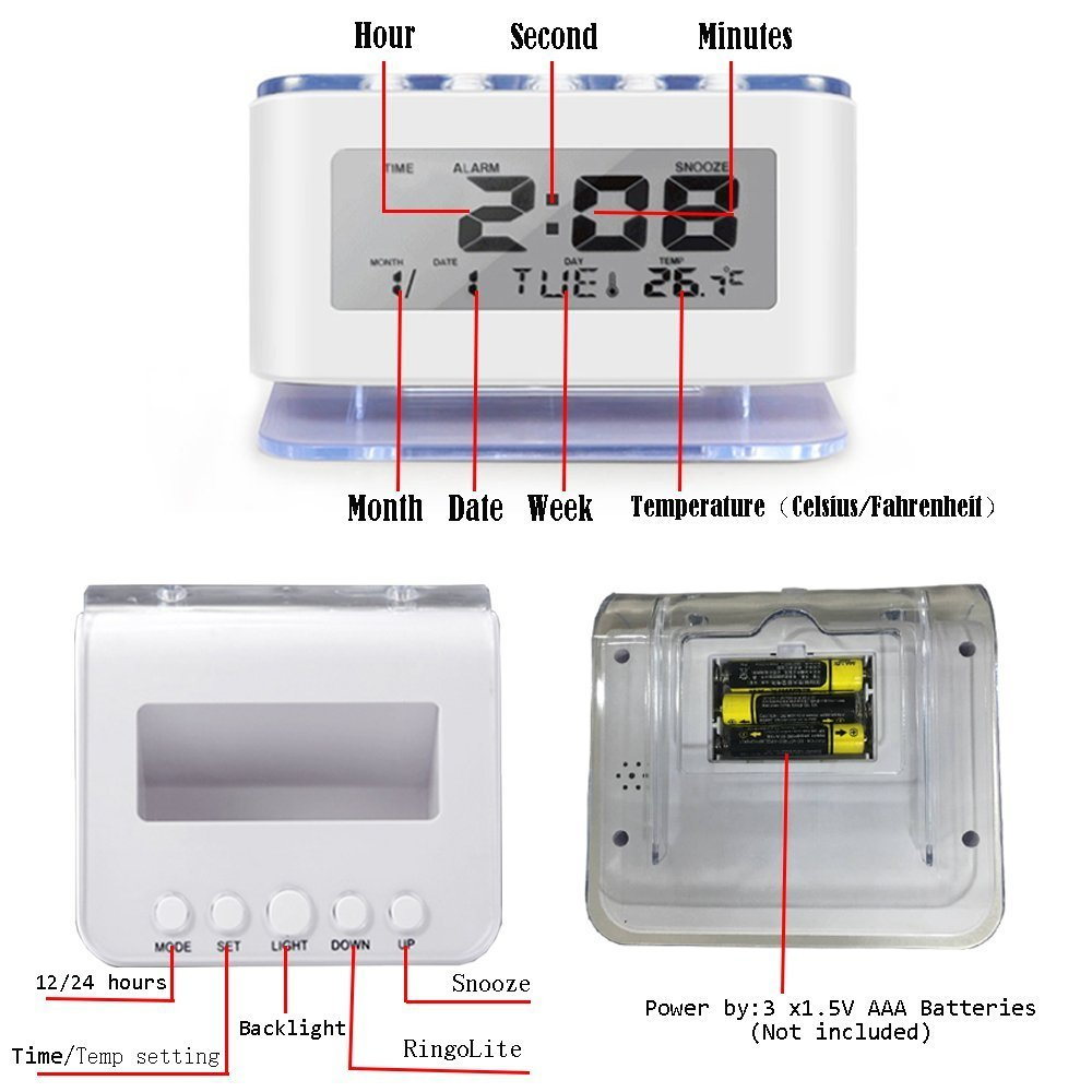 Soondar LED Digital Alarm Clock with Big Screen, Soft Night Light, Repeating Snooze, Countdown, Date, Temperature (White)