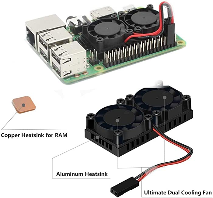 LANDZO Raspberry Pi 3 B+ Dual Fan with Heatsink … (for 3B+)