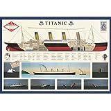 Empire Educational 536624 Poster Titanic Printed Dimensions 98 x 68 cm