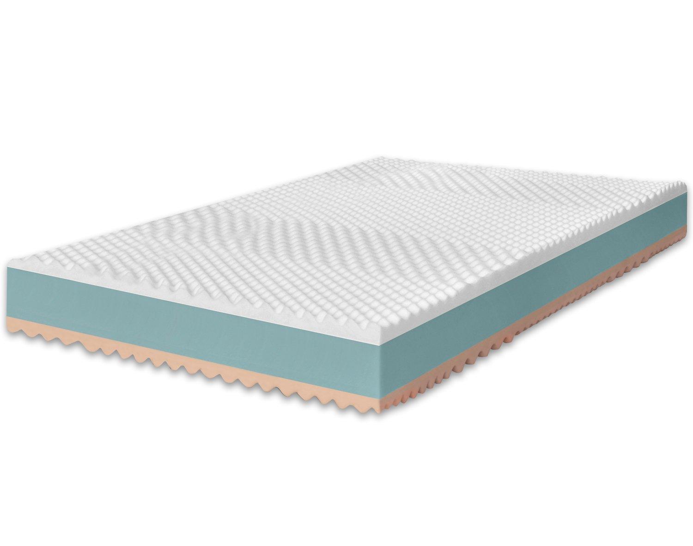 Marcapiuma - Materasso Singolo Memory 80x190 alto 22 cm - RAINBOW - Grado Rigidità H2 Medio DISPOSITIVO MEDICO CE - RELAX effetto massaggio Rivestimento Sfoderabile ALOE VERA Antiacaro Made in Italy