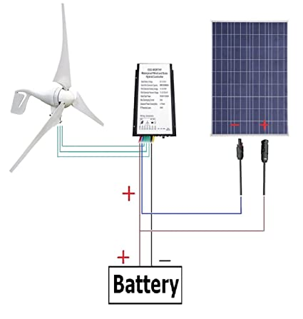 Amazon eco worthy 400w wind turbine generator 100w eco worthy 400w wind turbine generator 100w polycrystalline solar panel for off grid 12 asfbconference2016 Image collections