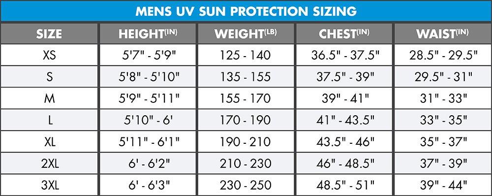 O'Neill Wetsuits Men's Basic Skins UPF 50+ Long Sleeve Sun Shirt, Smoke, Medium by O'Neill Wetsuits (Image #6)