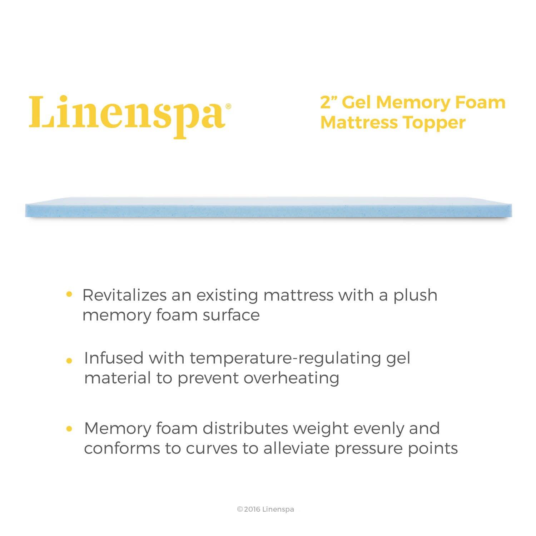 Amazon LINENSPA 2 Inch Gel Infused Memory Foam Mattress