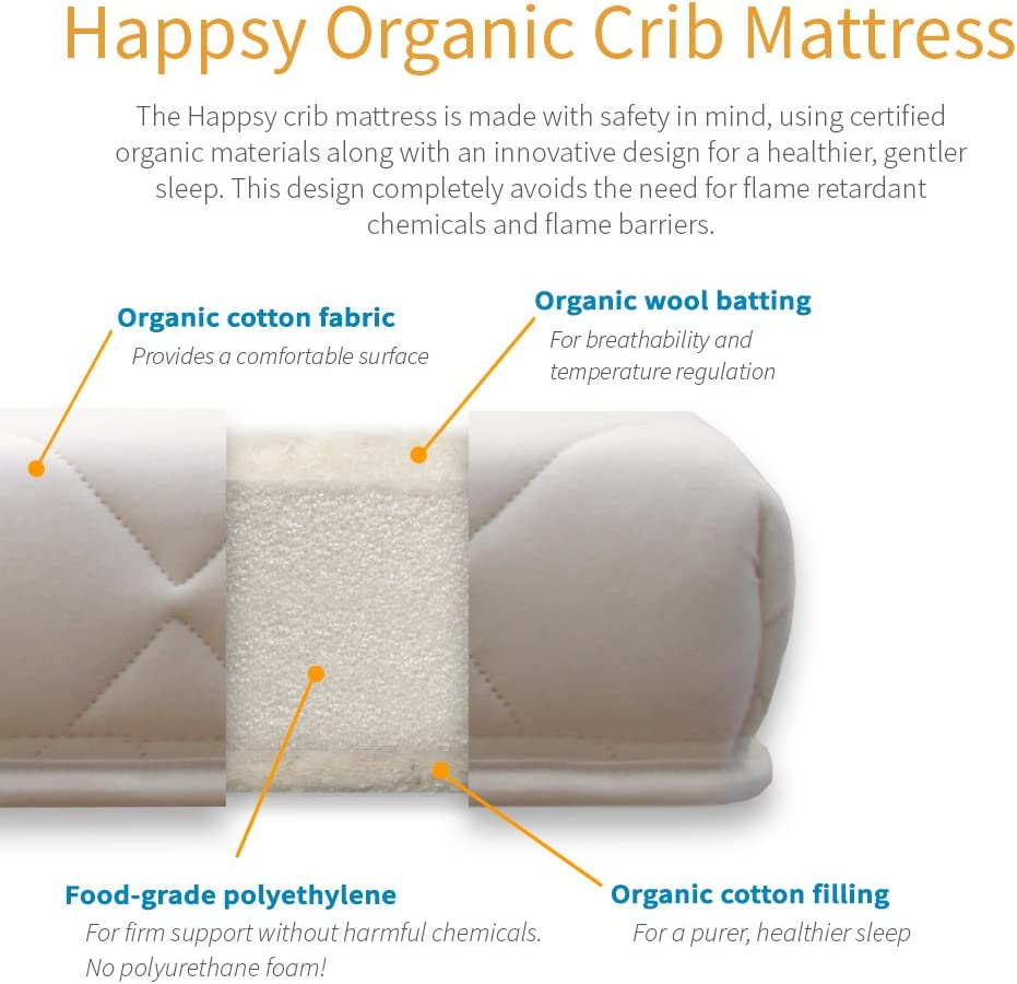 Happsy crib mattress reviews: Materials