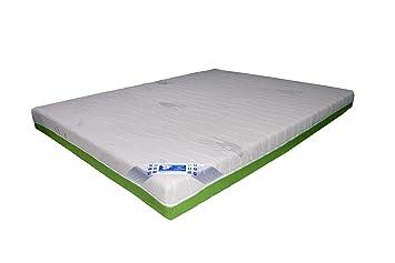 LA WEB DEL COLCHON - Colchón Viscolátex Senso (*) 220 x 200 (2 ud. 110x200) x 18 cms.: Amazon.es: Hogar