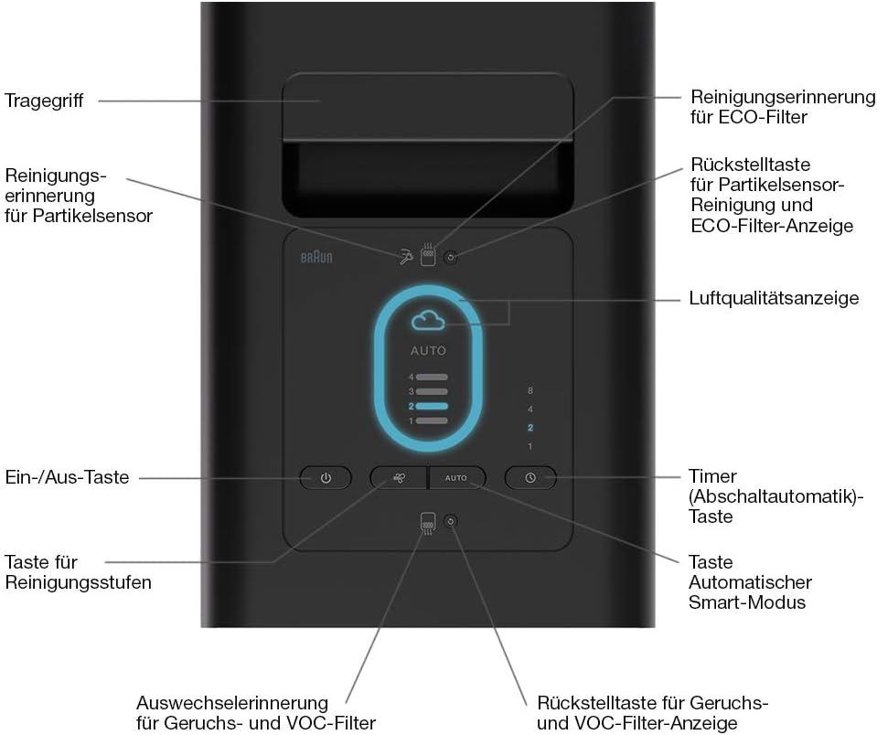 BRAUN BFD104BE2 Purificateur d/'air Noir