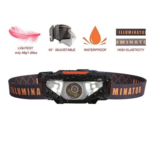 Review Mini LED Headlamp Flashlight,Waterproof