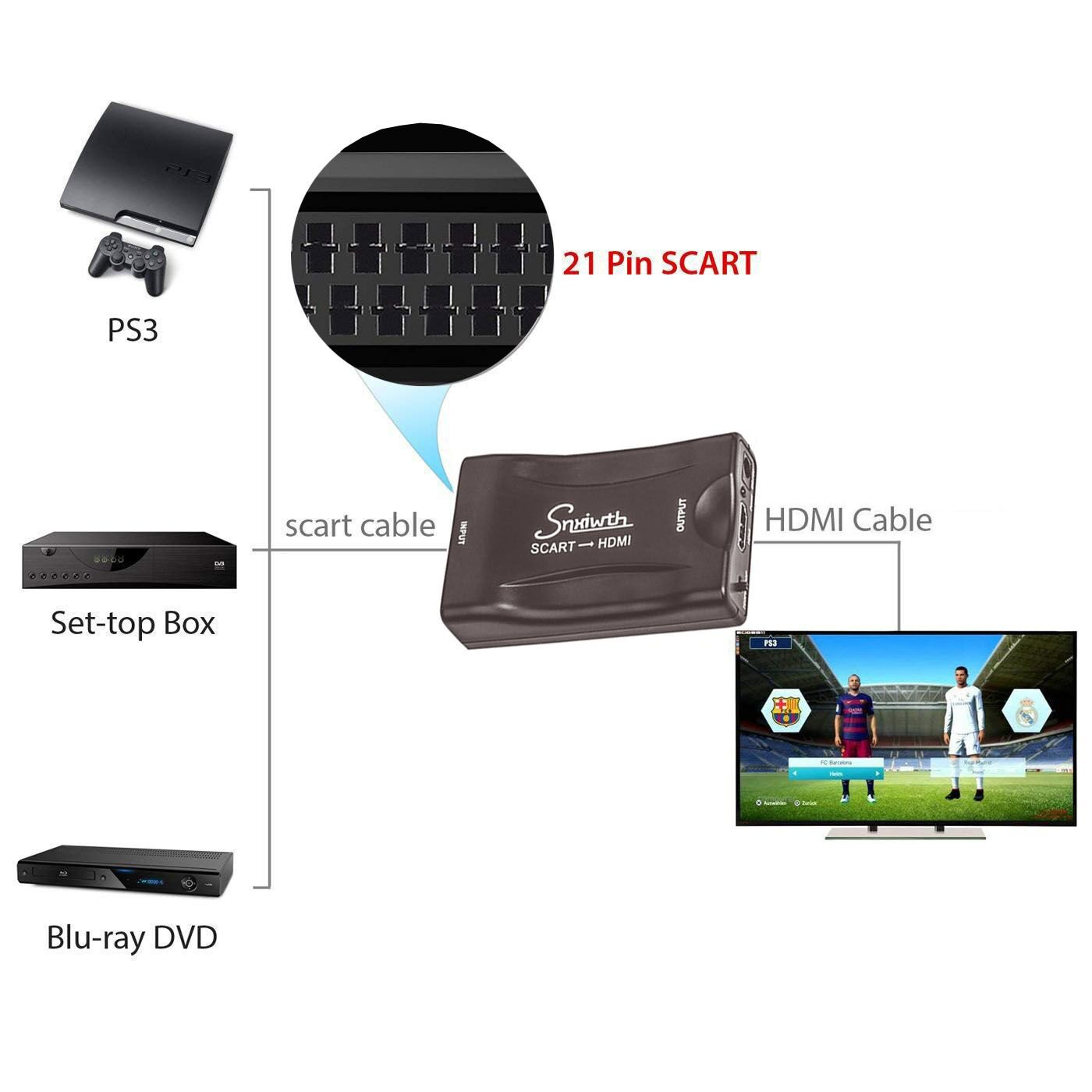 Scart To Hdmi Images Pictures Findpik