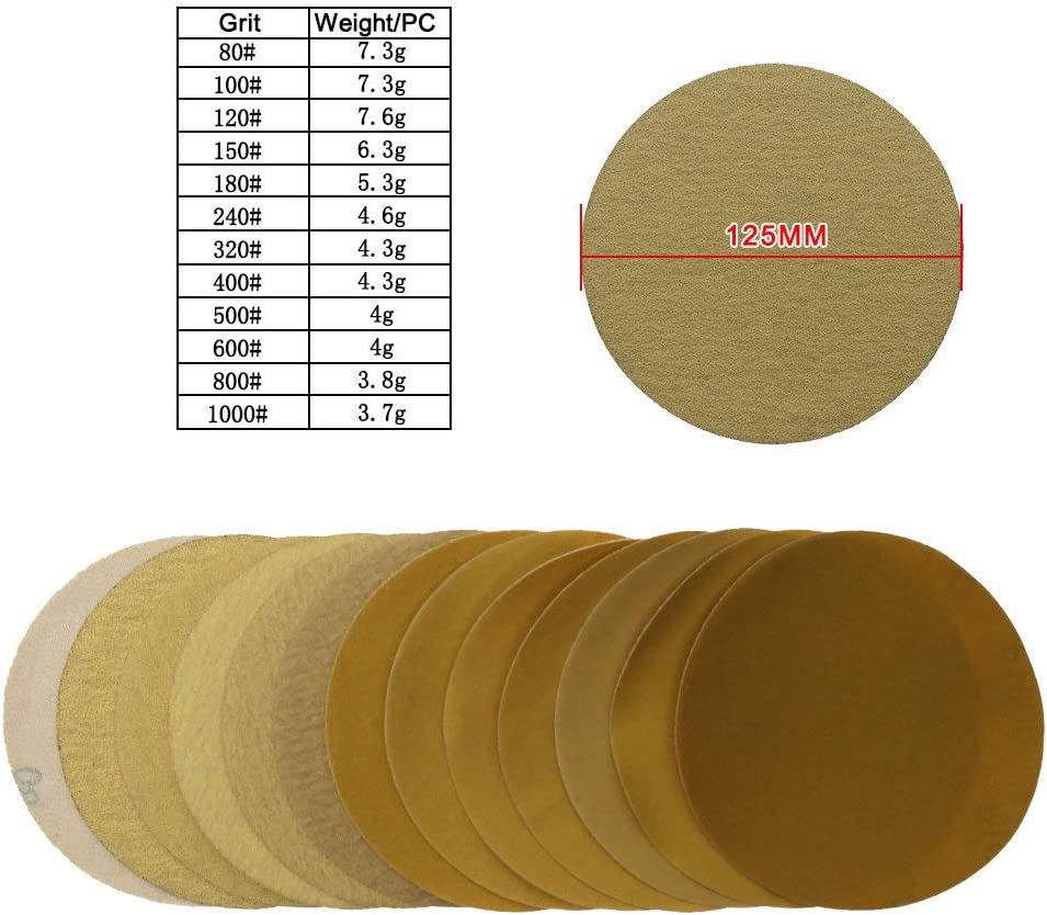 LCDIEB Sandpaper 100Pcs 5 Inch 125mm Hook and Loop Sandpaper Sanding Disc Aluminium Oxide 60 to 1000 Grits for Metal Auto Car Sanding Polishing,600 120