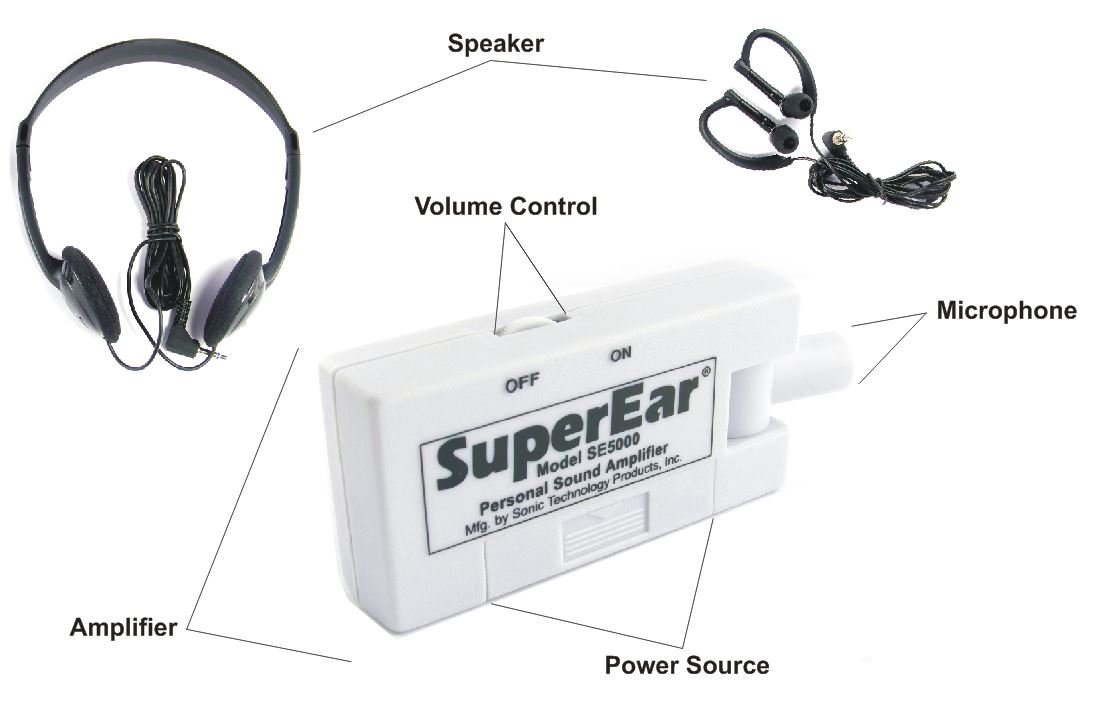 SuperEar Sonic Ear Personal Sound Amplifier Model SE5000 with Directional Compact Swivel Microphone Increases Ambient Sound 50dB, facilitates CMS MDS 3.0/ADA/ACA 1557 Auxiliary Aid Compliance by SuperEar