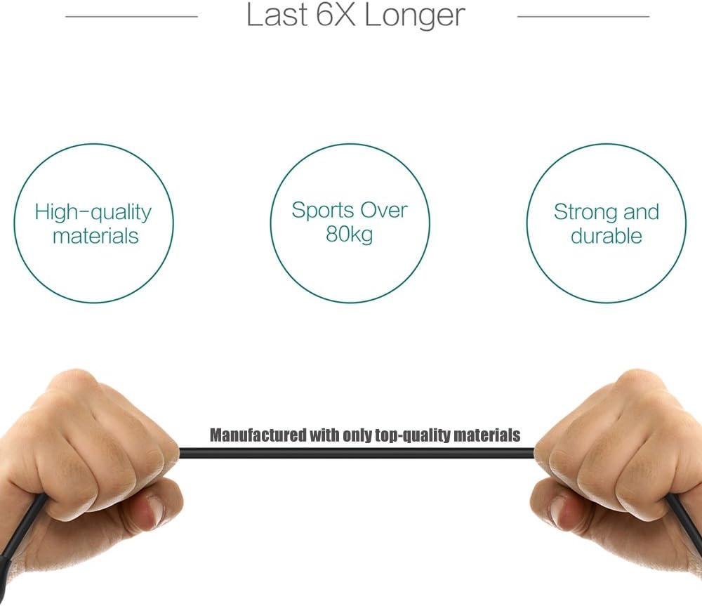 USB Ladekabel Kabel 100cm Herzfrequenz Ladeger/ät f/ür Fitbit Charge 2 Fitness Activity Tracker Zubeh/ör TUSITA 2-Pack