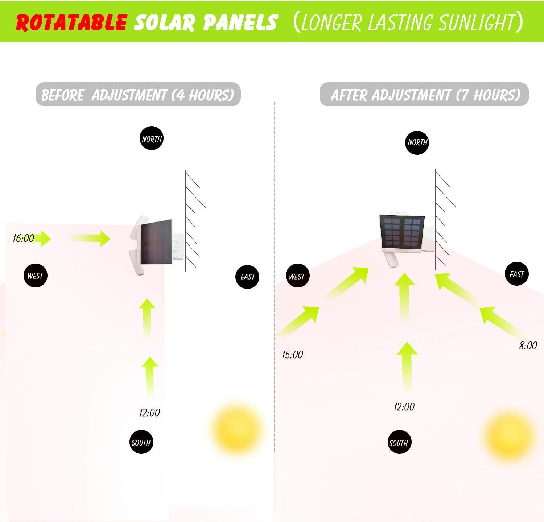5000K Garage und Garten 8W Solarleuchte Garten 60 LEDs Solar strahler f/ür Terrasse Drehbar Dual Lichtkop Solarlampe f/ür Au/ßen mit bewegungsmelder 500LM Wei/ß
