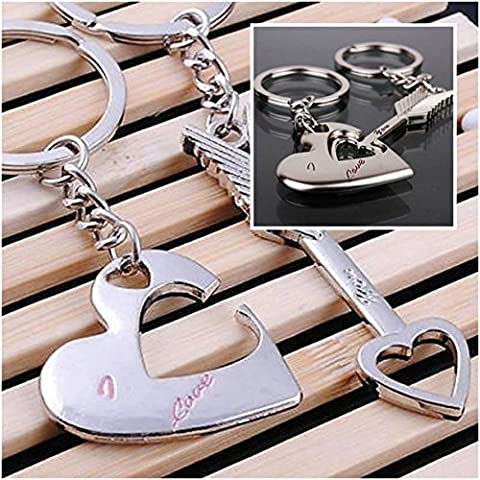 1 Pair Glistening Unique Keychain Frames Mini Pocket Heart Romantic Sweet Couples Cute Multiple Tool Utility Best Accessories Quick Strap Wrist Finder Men Women Teen Teenagers Girls Gift Color - Glistening Heart