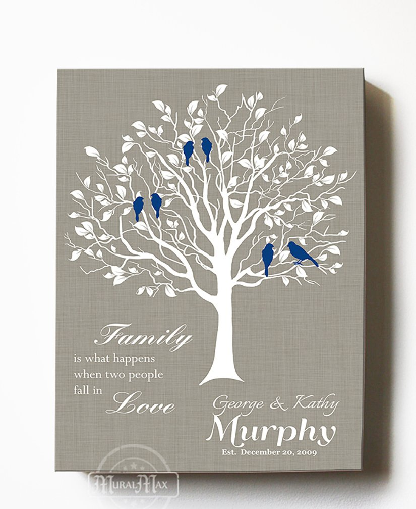 MuralMax - Custom Family Tree, When Two People Fall in Love, Stretched Canvas Wall Art, Wedding, Unique Wall Decor, Color, Taupe - 30-Day - Size - 8x10