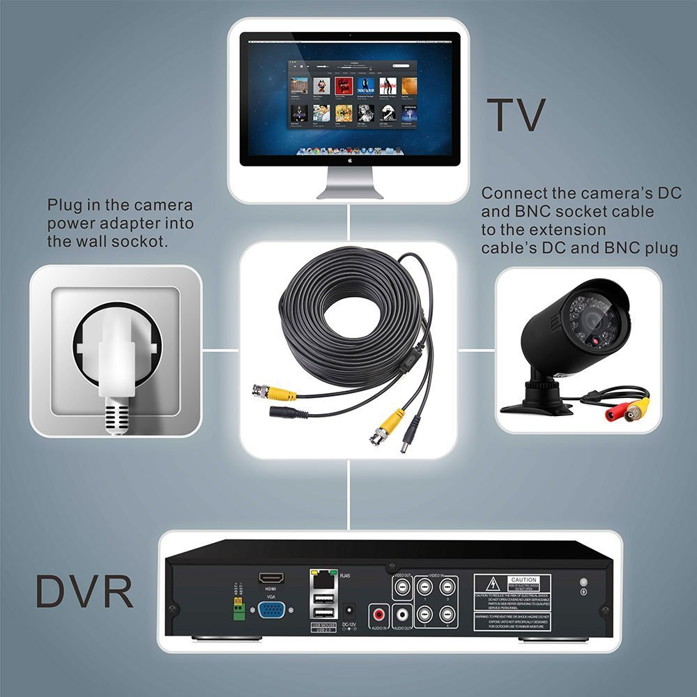 Amazon.com: Pre-made All-in-One BNC Video and Power Cable Wire Cord ...